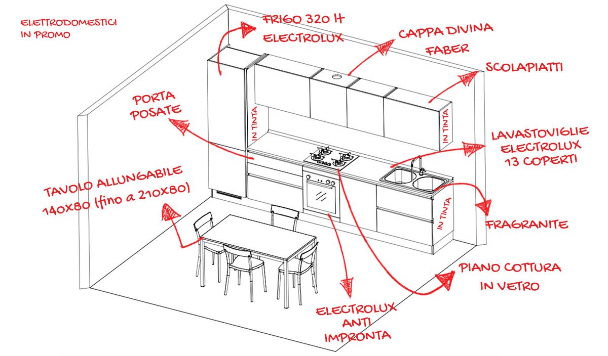 schema-cucina-12900-promo