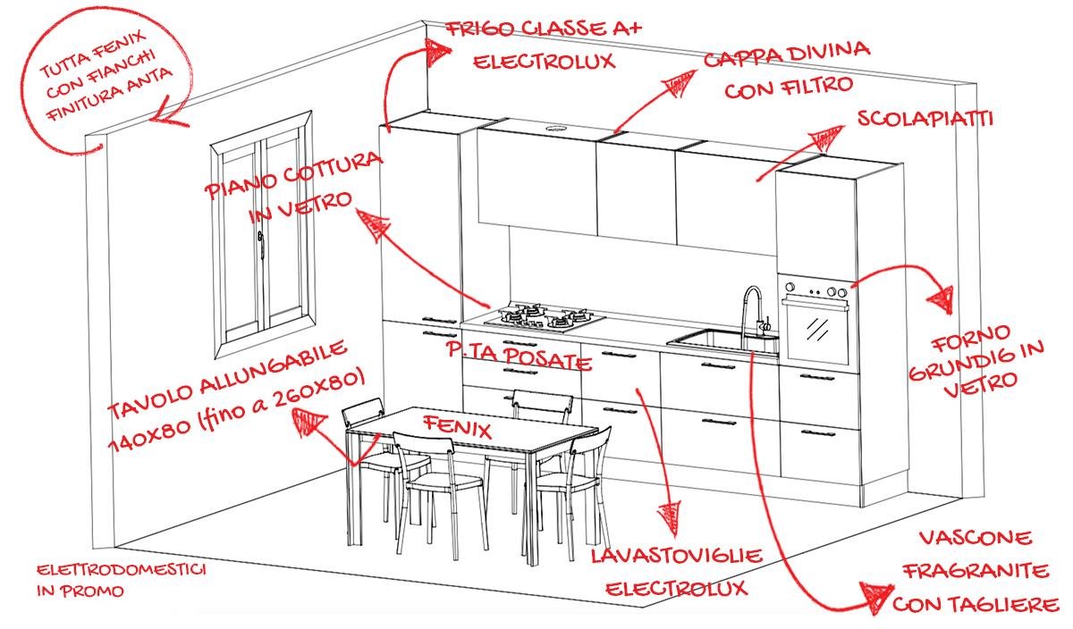 schema-cucina-16900-promo